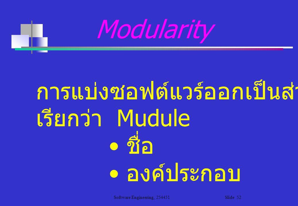 Software Engineering, 254451 Slide 52 Modularity การแบ่งซอฟต์แวร์ออกเป็นส่วนๆ เรียกว่า Mudule ชื่อ องค์ประกอบ