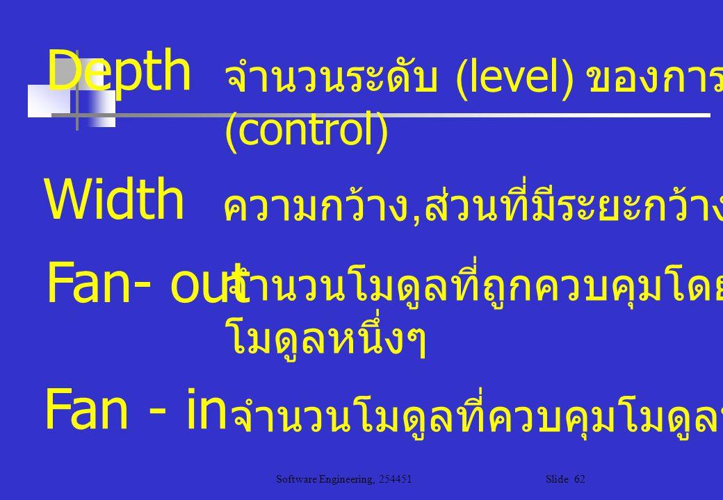Software Engineering, 254451 Slide 62 Fan- out Width Depth Fan - in จำนวนระดับ (level) ของการควบคุม (control) ความกว้าง, ส่วนที่มีระยะกว้างมากที่สุด จ