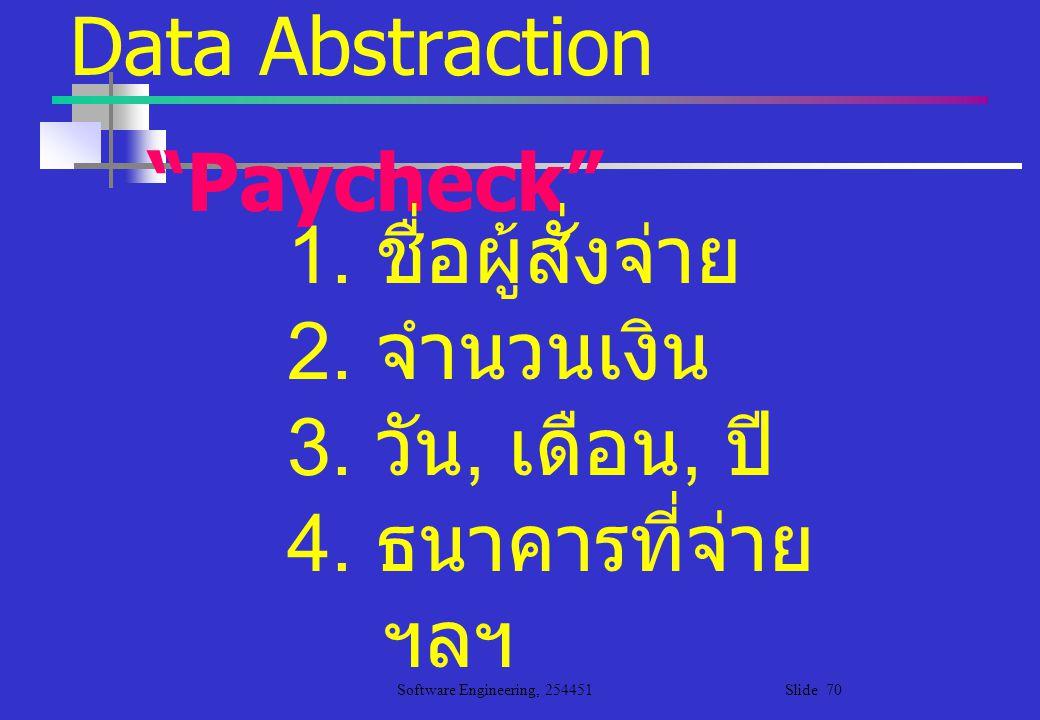 """Software Engineering, 254451 Slide 70 """"Paycheck"""" 1. ชื่อผู้สั่งจ่าย 2. จำนวนเงิน 3. วัน, เดือน, ปี 4. ธนาคารที่จ่าย ฯลฯ Data Abstraction"""