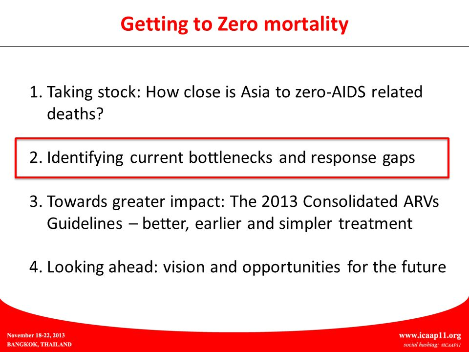 1.Taking stock: How close is Asia to zero-AIDS related deaths.
