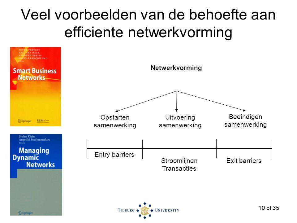 10 of 35 Veel voorbeelden van de behoefte aan efficiente netwerkvorming Opstarten samenwerking Entry barriers Beeindigen samenwerking Exit barriers Uitvoering samenwerking Stroomlijnen Transacties Netwerkvorming