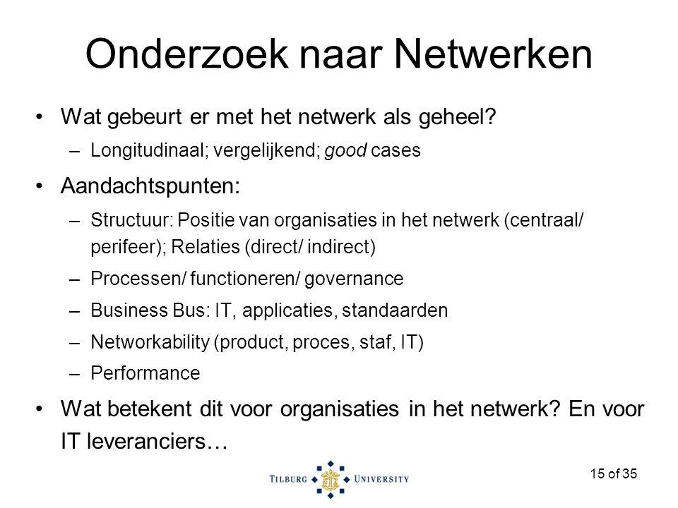 15 of 35 Onderzoek naar Netwerken Wat gebeurt er met het netwerk als geheel.