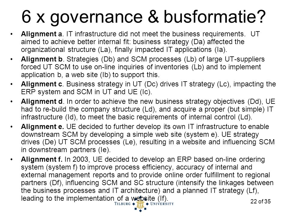 22 of 35 6 x governance & busformatie. Alignment a.