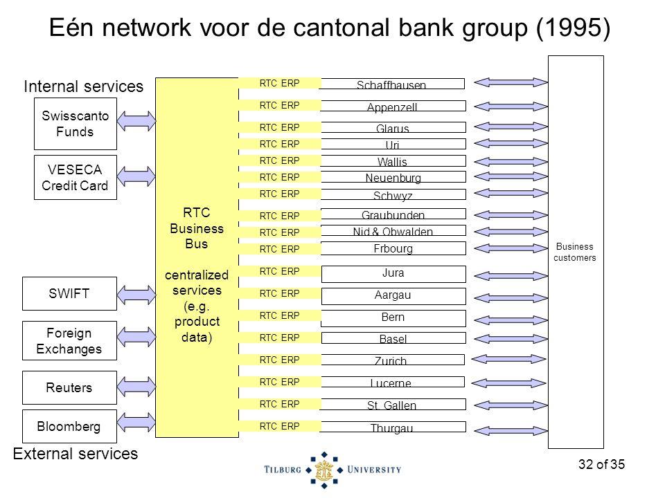 32 of 35 Eén network voor de cantonal bank group (1995) St.