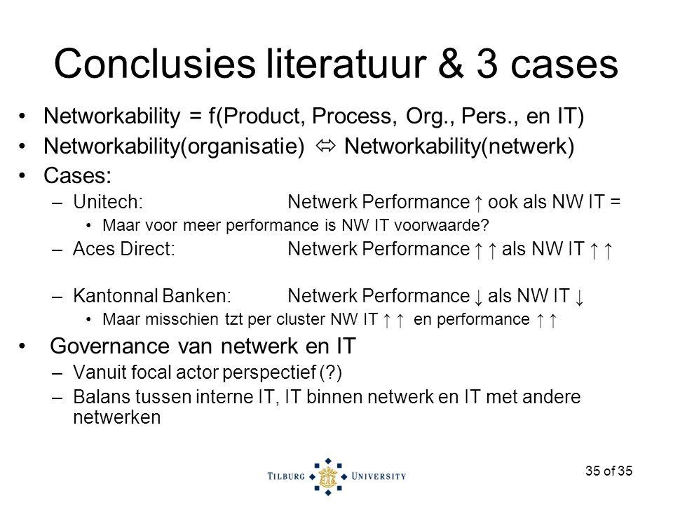35 of 35 Conclusies literatuur & 3 cases Networkability = f(Product, Process, Org., Pers., en IT) Networkability(organisatie)  Networkability(netwerk) Cases: –Unitech: Netwerk Performance ↑ ook als NW IT = Maar voor meer performance is NW IT voorwaarde.