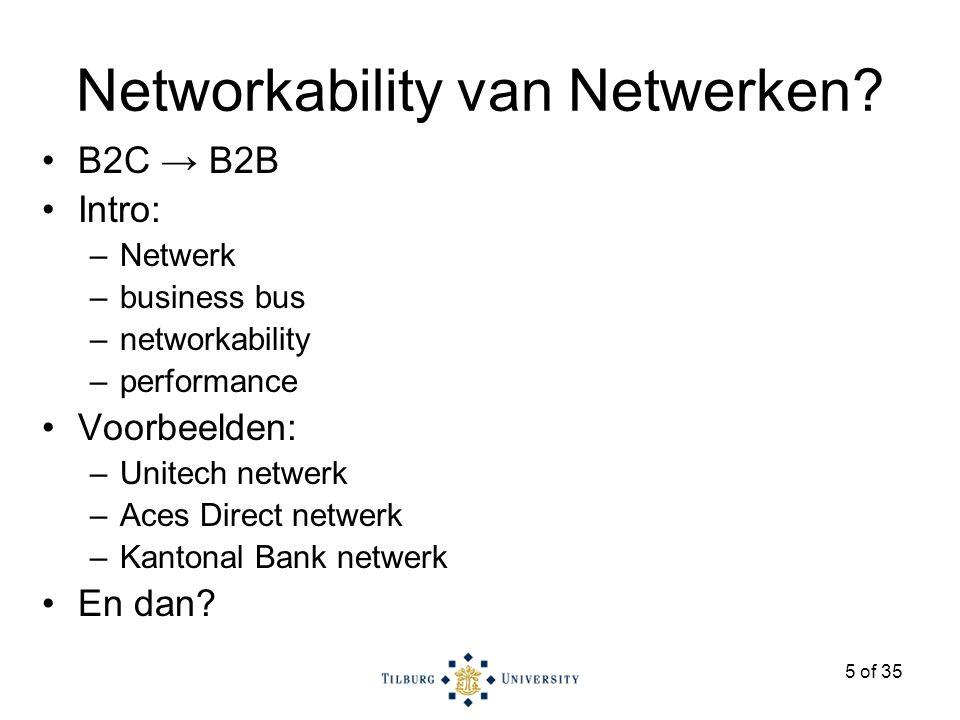 6 of 35 Take aways Succes van je bedrijf wordt bepaald door succes van het business netwerk.