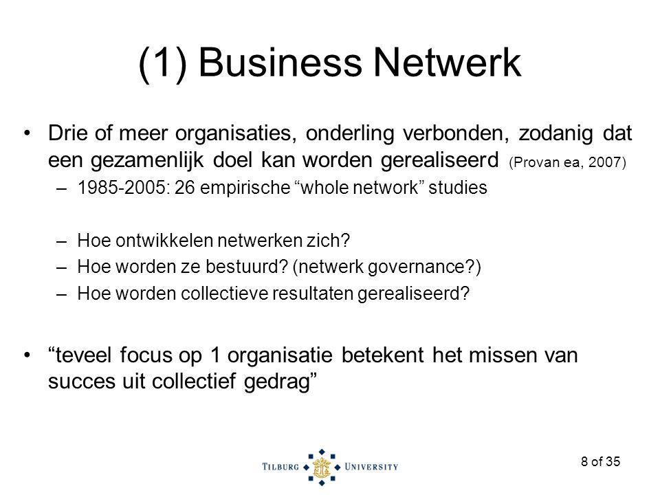 8 of 35 (1) Business Netwerk Drie of meer organisaties, onderling verbonden, zodanig dat een gezamenlijk doel kan worden gerealiseerd (Provan ea, 2007) –1985-2005: 26 empirische whole network studies –Hoe ontwikkelen netwerken zich.