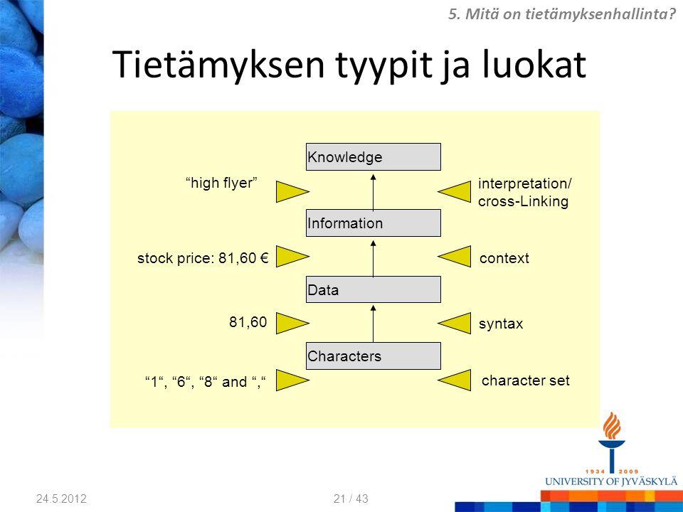 Tietämyksen tyypit ja luokat Knowledge Information Data Characters character set syntax context interpretation/ cross-Linking 1 , 6 , 8 and , 81,60 stock price: 81,60 € high flyer 5.