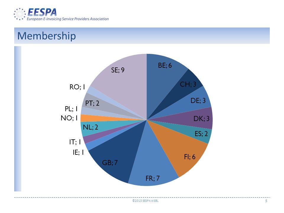 ©2013 EESPA AISBL 5 Membership