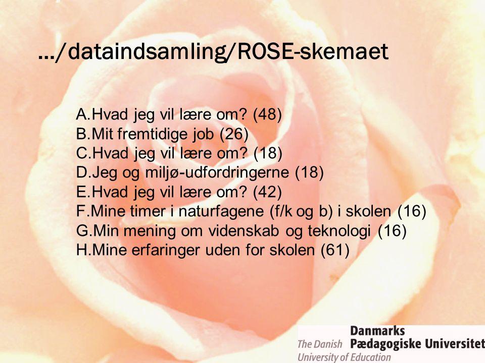 …/dataindsamling/ROSE-skemaet A.Hvad jeg vil lære om? (48) B.Mit fremtidige job (26) C.Hvad jeg vil lære om? (18) D.Jeg og miljø-udfordringerne (18) E