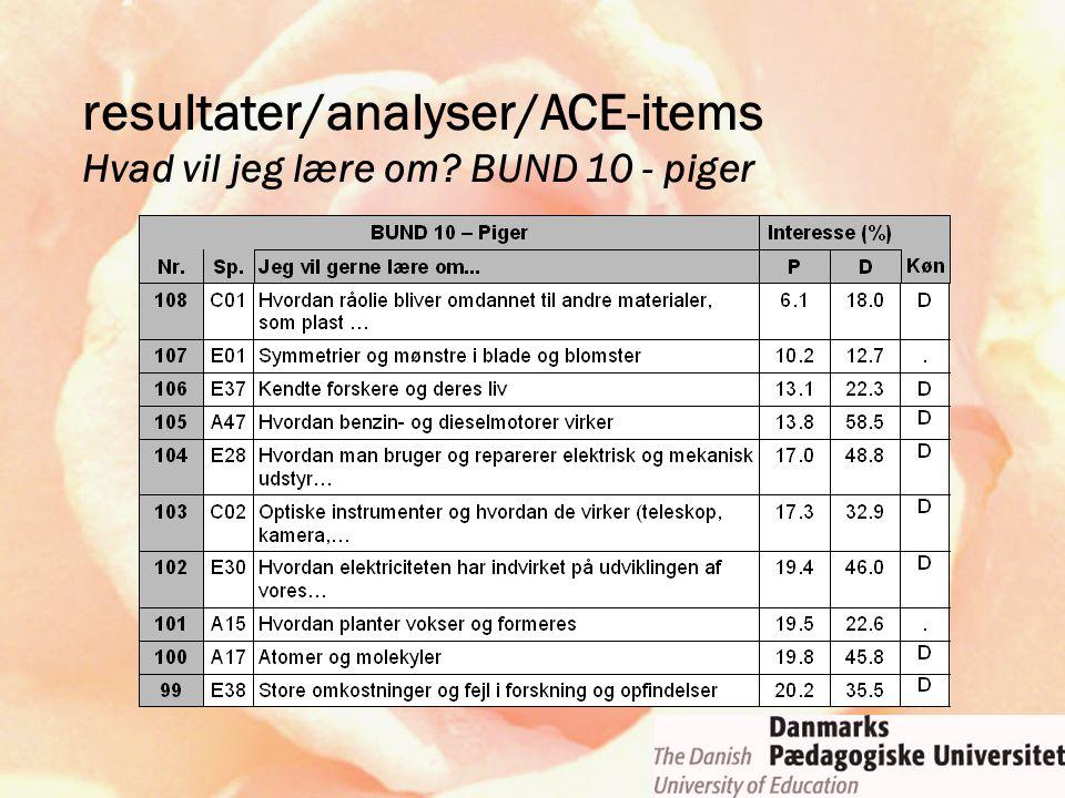 resultater/analyser/ACE-items Hvad vil jeg lære om? BUND 10 - piger