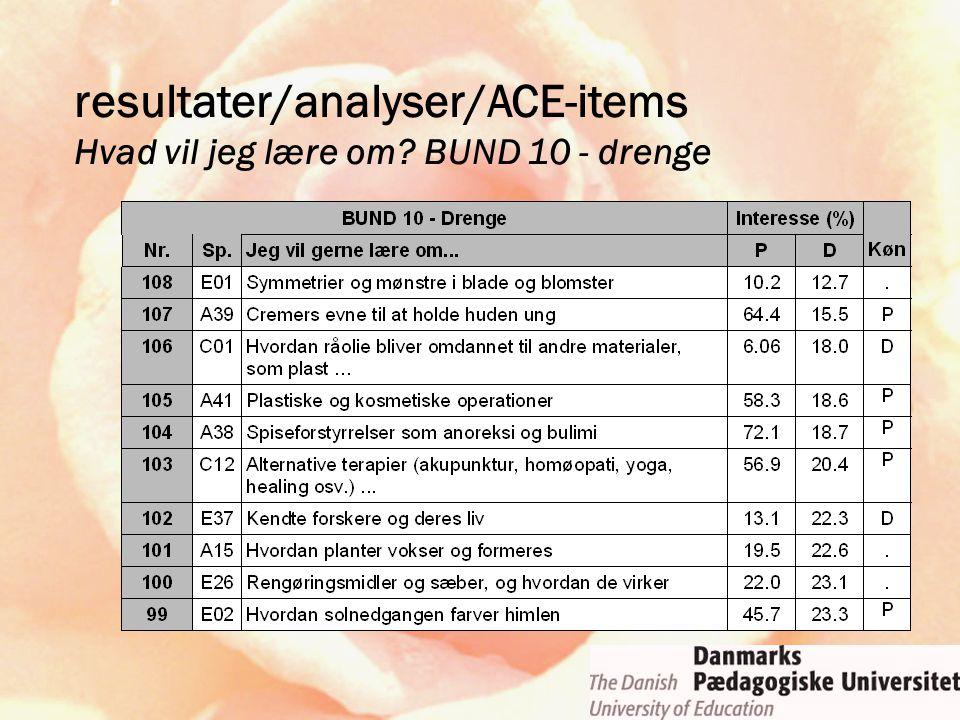 resultater/analyser/ACE-items Hvad vil jeg lære om? BUND 10 - drenge