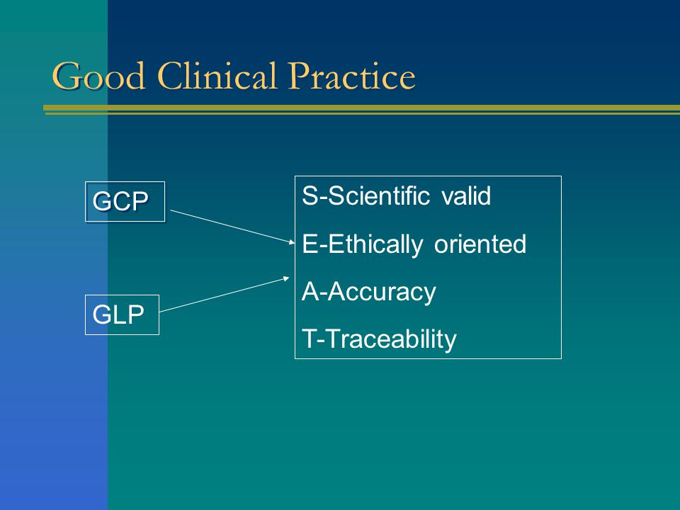 GCP GLP S-Scientific valid E-Ethically oriented A-Accuracy T-Traceability Good Clinical Practice