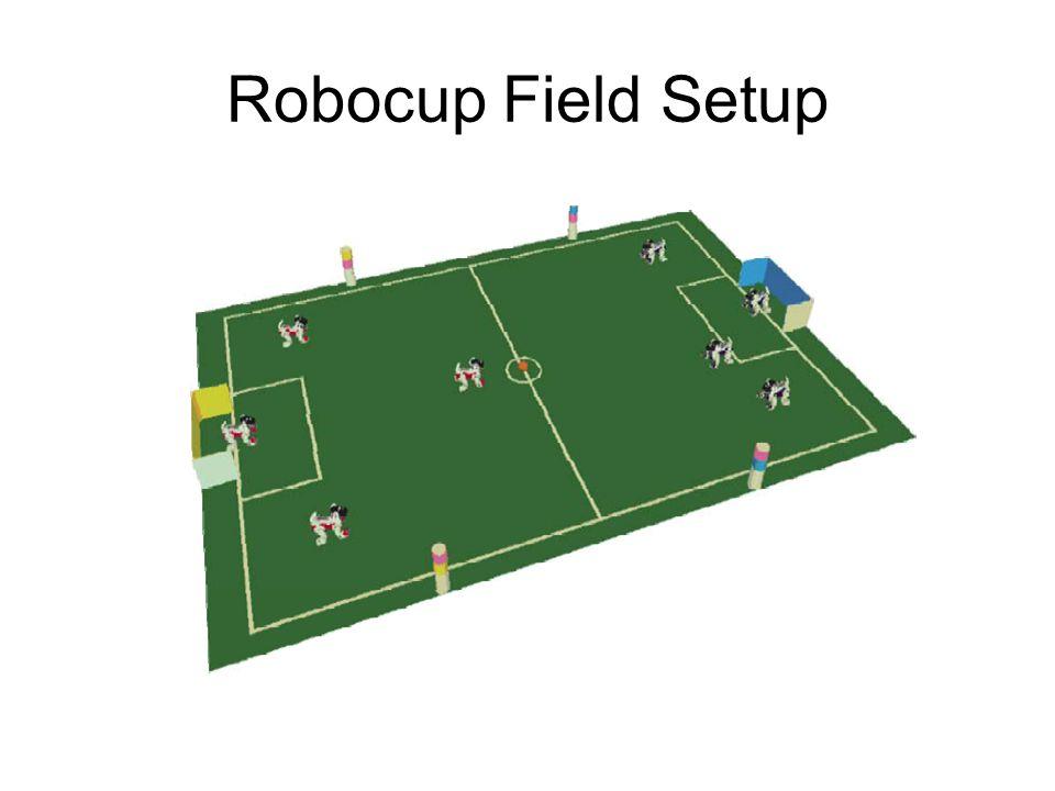 Robocup Field Setup