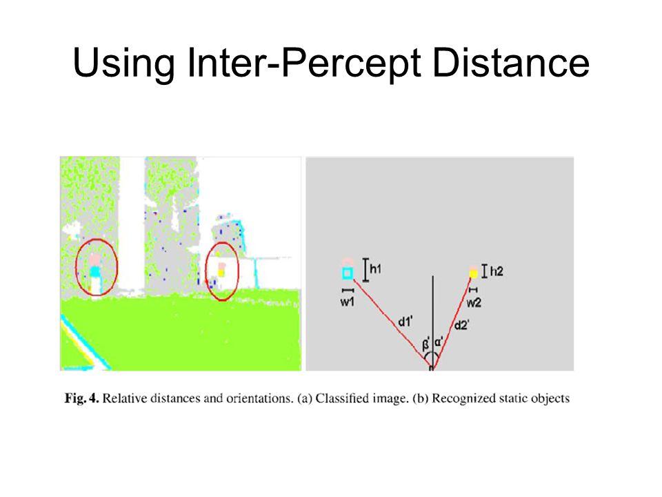 Using Inter-Percept Distance (II)