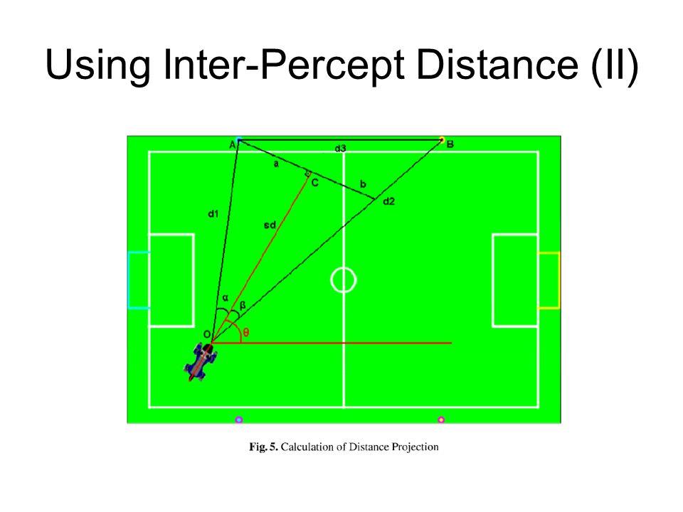 Using Inter-Percept Distance (III)