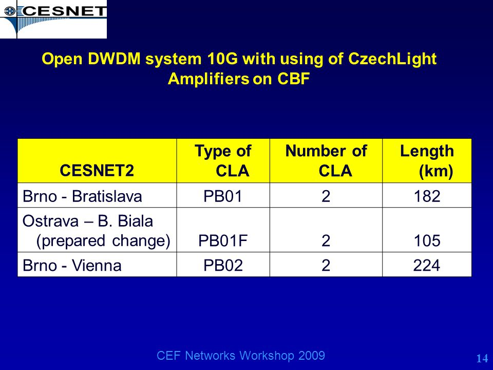 14 CEF Networks Workshop 2009 Open DWDM system 10G with using of CzechLight Amplifiers on CBF CESNET2 Type of CLA Number of CLA Length (km) Brno - Bra