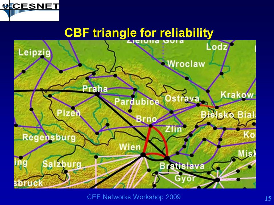 15 CEF Networks Workshop 2009 CBF triangle for reliability