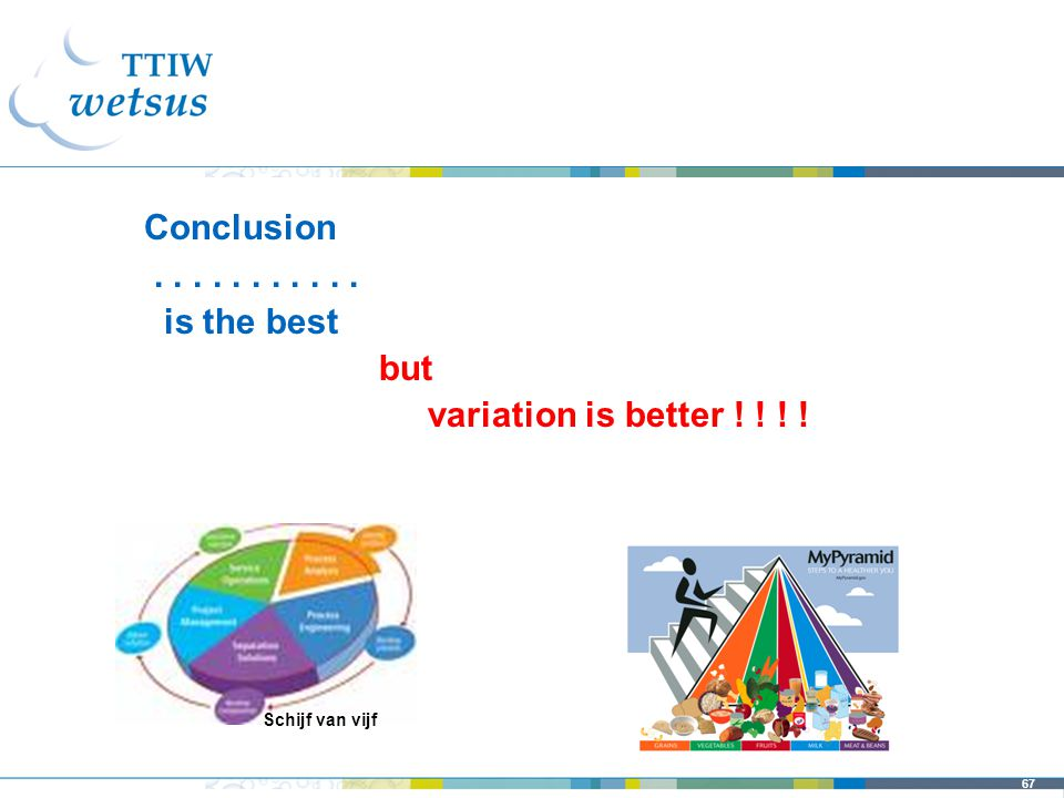 67 Conclusion........... is the best but variation is better ! ! ! ! Schijf van vijf