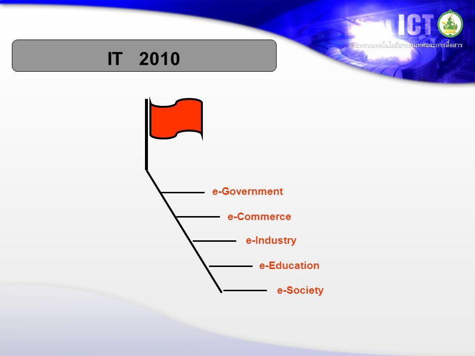 IT 2010 e-Government e-Education e-Industry e-Commerce e-Society