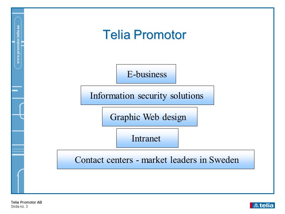 Telia Promotor AB Slide no. 3 www.promotor.telia.se Telia Promotor E-business Information security solutions Graphic Web design Intranet Contact cente