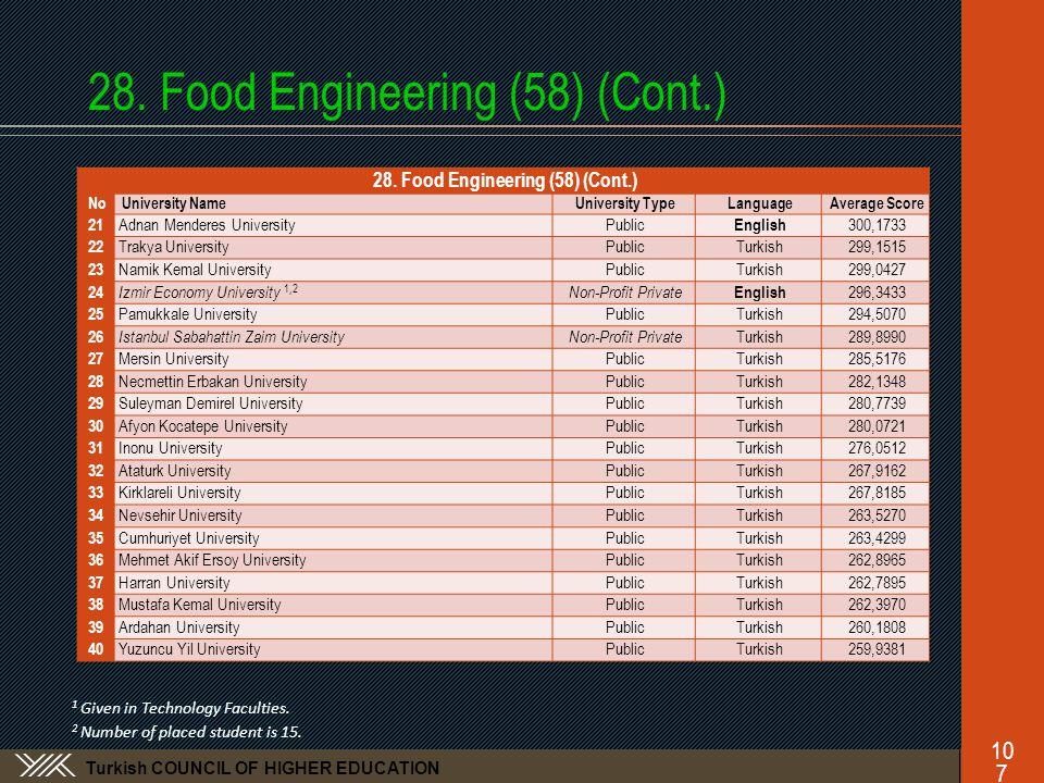 Turkish COUNCIL OF HIGHER EDUCATION 28. Food Engineering (58) (Cont.) No University NameUniversity TypeLanguageAverage Score 21 Adnan Menderes Univers