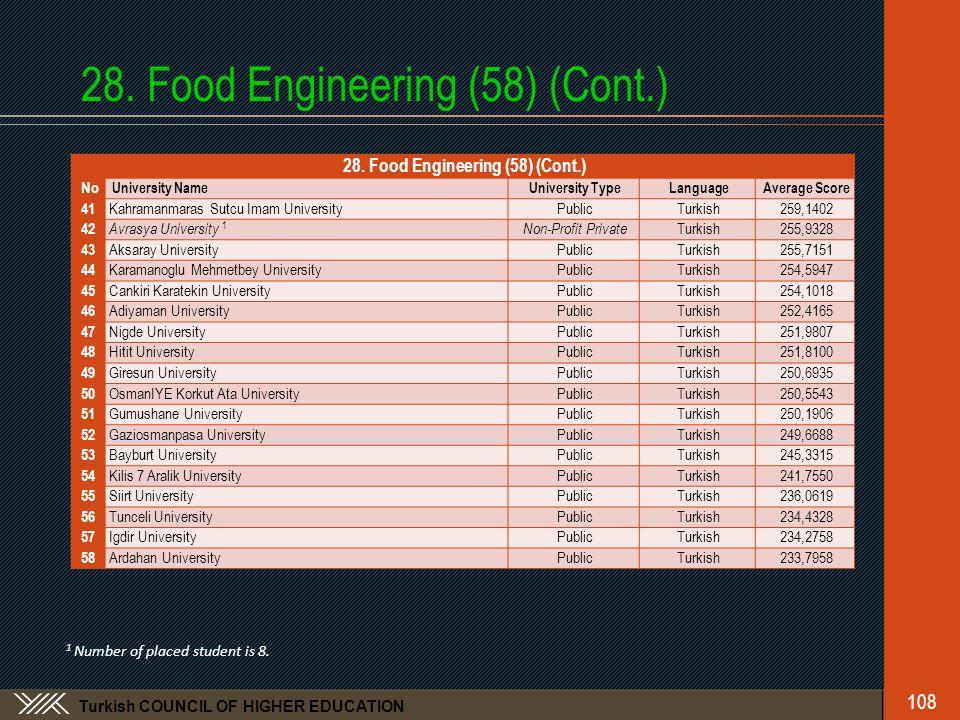 Turkish COUNCIL OF HIGHER EDUCATION 28. Food Engineering (58) (Cont.) No University NameUniversity TypeLanguageAverage Score 41 Kahramanmaras Sutcu Im