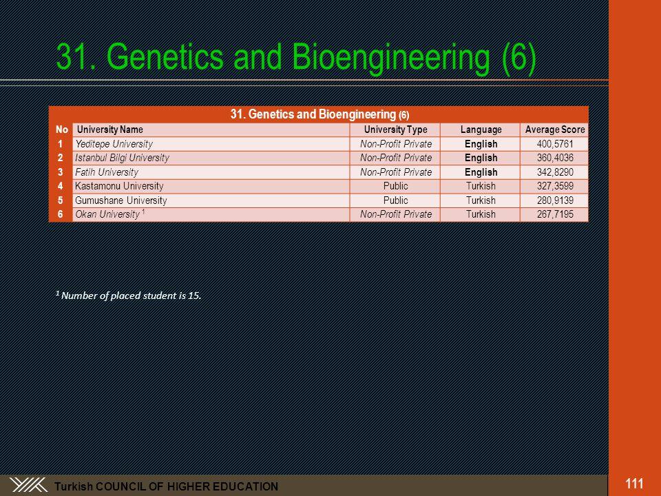 Turkish COUNCIL OF HIGHER EDUCATION 31. Genetics and Bioengineering (6) 111 31.