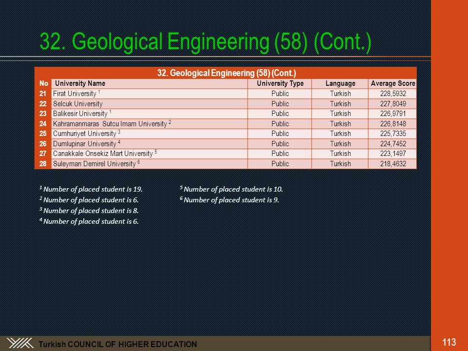 Turkish COUNCIL OF HIGHER EDUCATION 32. Geological Engineering (58) (Cont.) No University NameUniversity TypeLanguageAverage Score 21 Firat University