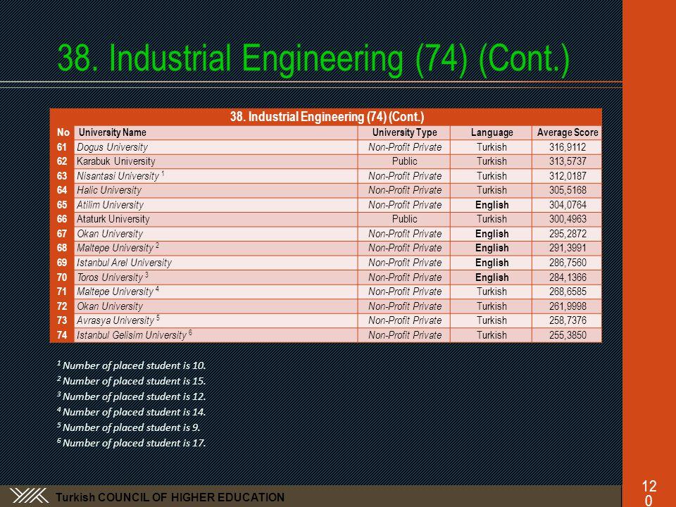 Turkish COUNCIL OF HIGHER EDUCATION 38. Industrial Engineering (74) (Cont.)120 No University NameUniversity TypeLanguageAverage Score 61 Dogus Univers
