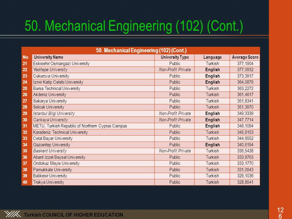 Turkish COUNCIL OF HIGHER EDUCATION 50. Mechanical Engineering (102) (Cont.)126 No University NameUniversity TypeLanguageAverage Score 21 Eskisehir Os