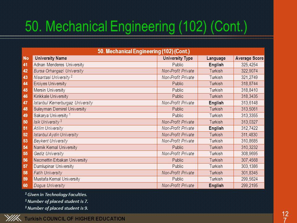 Turkish COUNCIL OF HIGHER EDUCATION 50. Mechanical Engineering (102) (Cont.)127 No University NameUniversity TypeLanguageAverage Score 41 Adnan Mender