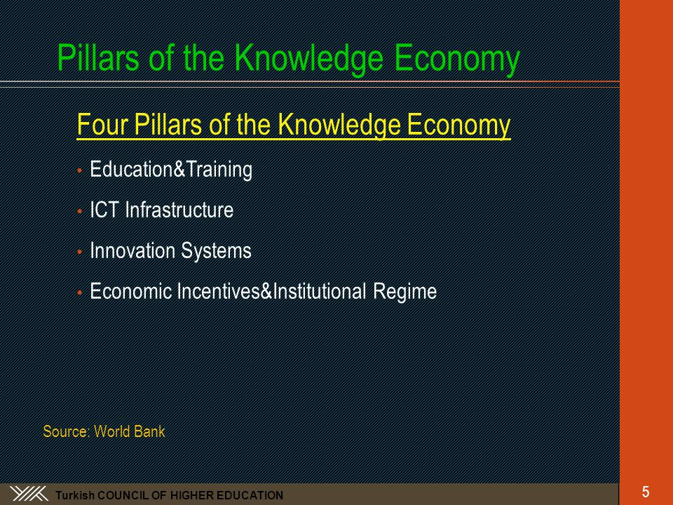 Turkish COUNCIL OF HIGHER EDUCATION Pillars of the Knowledge Economy Four Pillars of the Knowledge Economy • Education&Training • ICT Infrastructure • Innovation Systems • Economic Incentives&Institutional Regime 5 Source: World Bank
