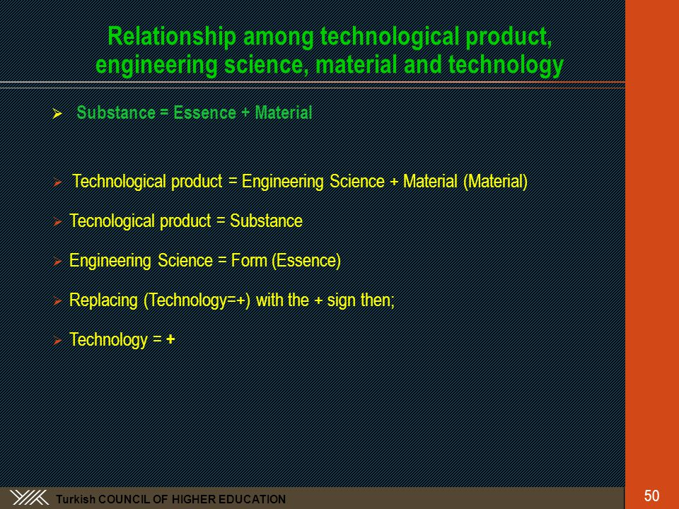 Turkish COUNCIL OF HIGHER EDUCATION Relationship among technological product, engineering science, material and technology  Substance = Essence + Material  Technological product = Engineering Science + Material (Material)  Tecnological product = Substance  Engineering Science = Form (Essence)  Replacing (Technology=+) with the + sign then;  Technology = + 50