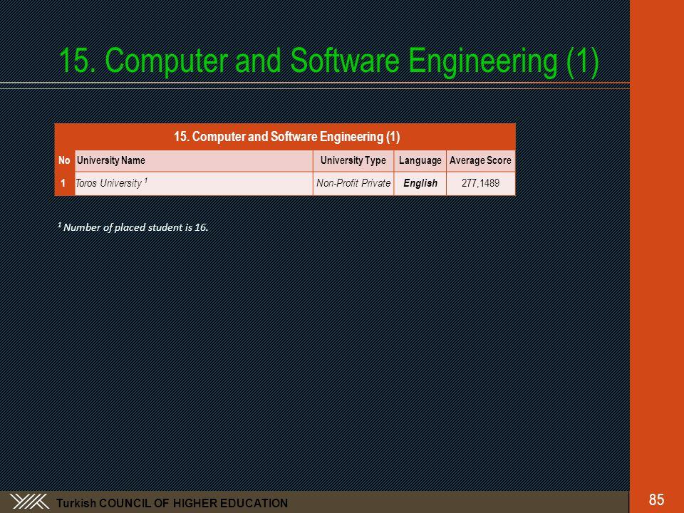 Turkish COUNCIL OF HIGHER EDUCATION 15. Computer and Software Engineering (1) No University NameUniversity TypeLanguageAverage Score 1 Toros Universit