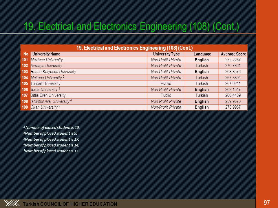 Turkish COUNCIL OF HIGHER EDUCATION 19. Electrical and Electronics Engineering (108) (Cont.) No University NameUniversity TypeLanguageAverage Score 10