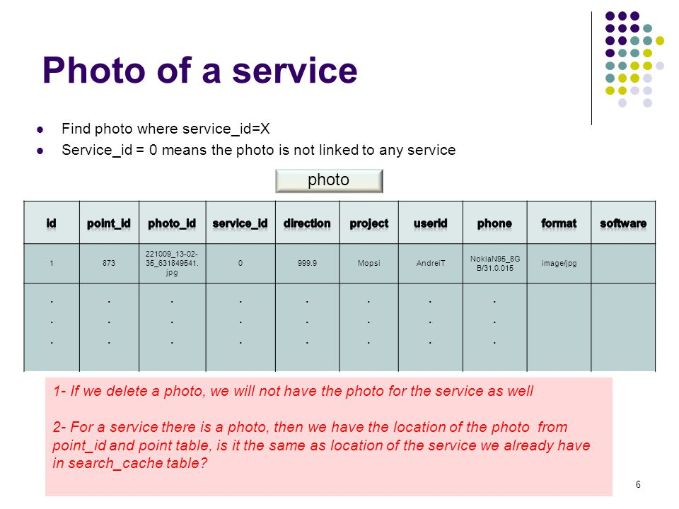 Photo of a service  Find photo where service_id=X  Service_id = 0 means the photo is not linked to any service 6 1873 221009_13-02- 35_631849541.