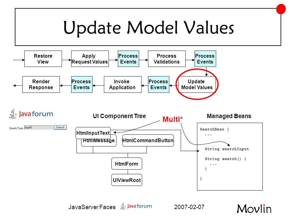2007-02-07JavaServer Faces Update Model Values SearchBean {...