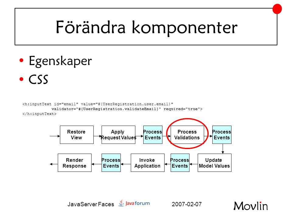 2007-02-07JavaServer Faces Förändra komponenter •Egenskaper •CSS Restore View Apply Request Values Process Validations Update Model Values Process Events Invoke Application Render Response Process Events Process Events Process Events