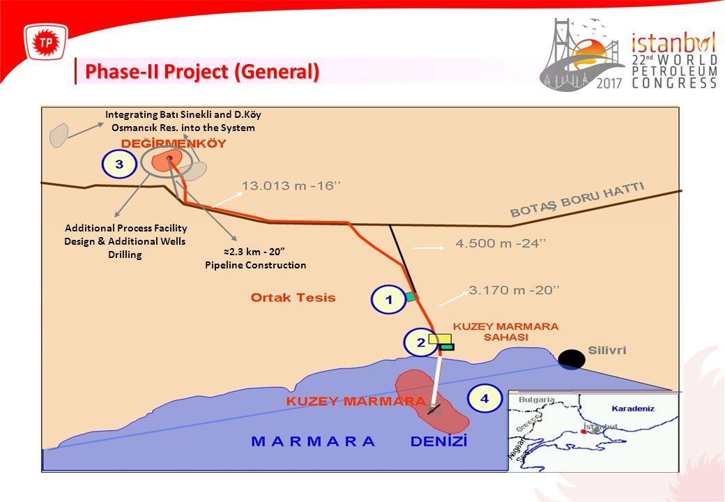 "Phase-II Project (General) ≈2.3 km - 20"" Pipeline Construction Additional Process Facility Design & Additional Wells Drilling Integrating Batı Sinekli"