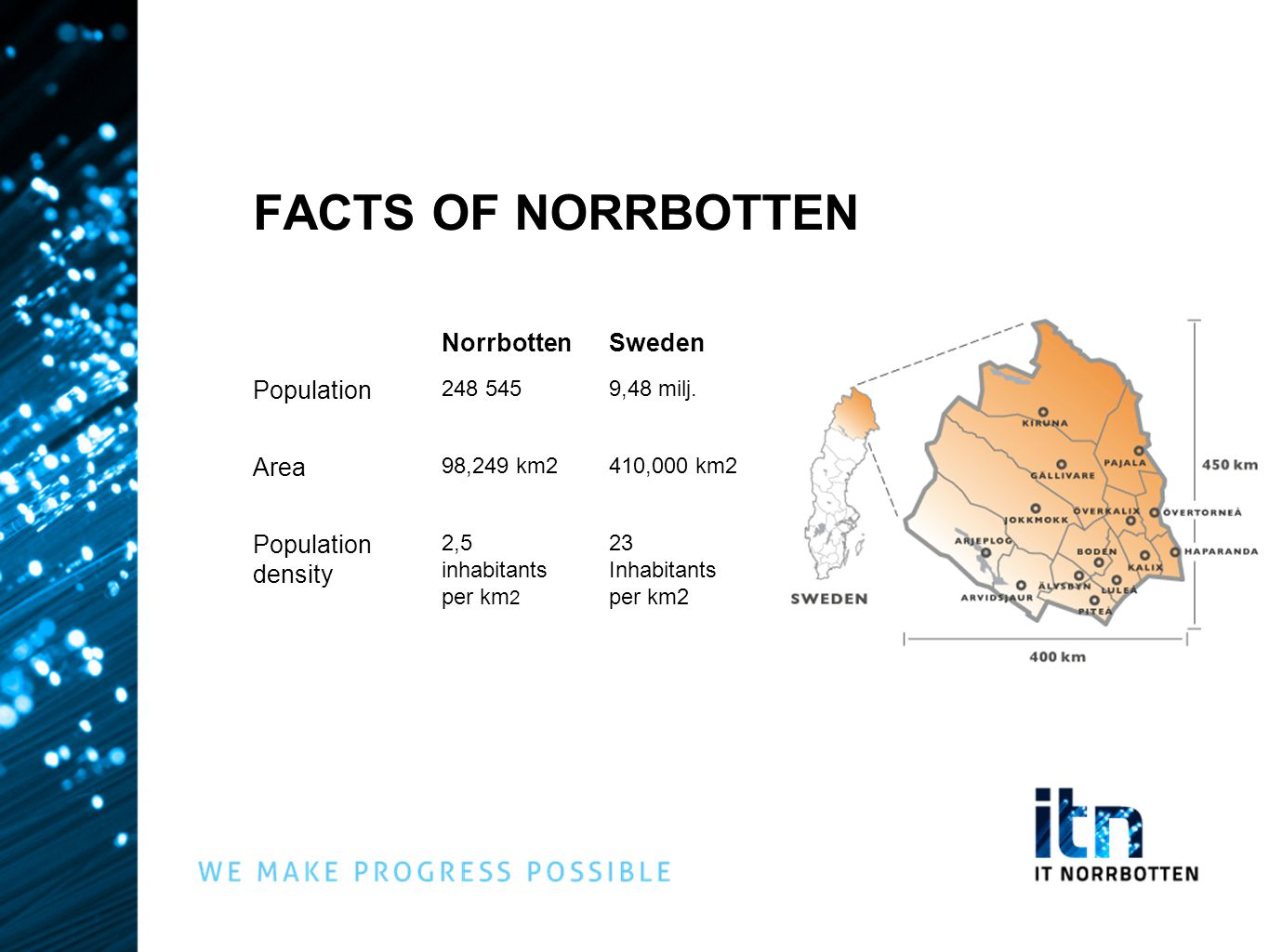 FACTS OF NORRBOTTEN NorrbottenSweden Population 248 5459,48 milj.