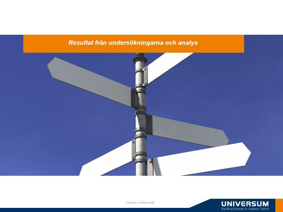 Copyright Universum 2008 Resultat från undersökningarna och analys 1