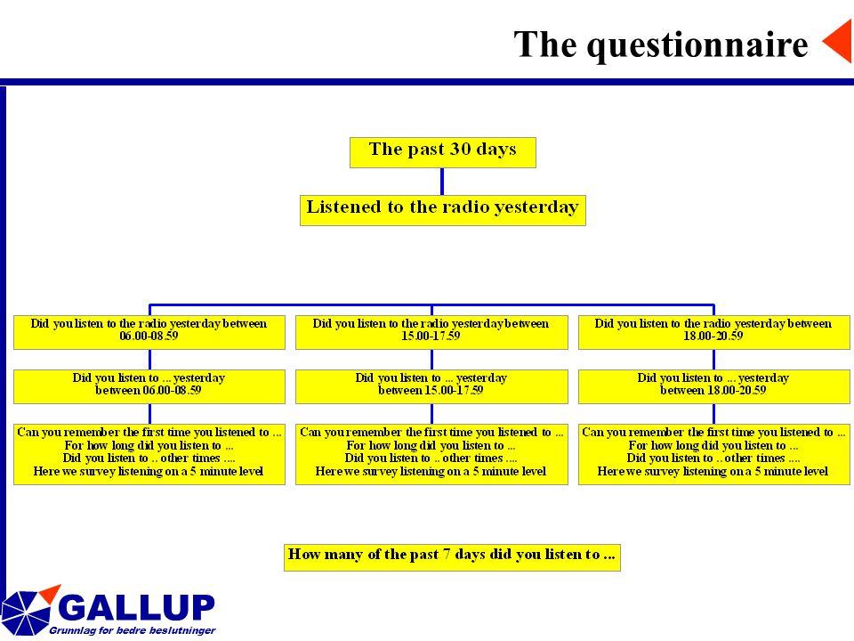 GALLUP Grunnlag for bedre beslutninger The questionnaire