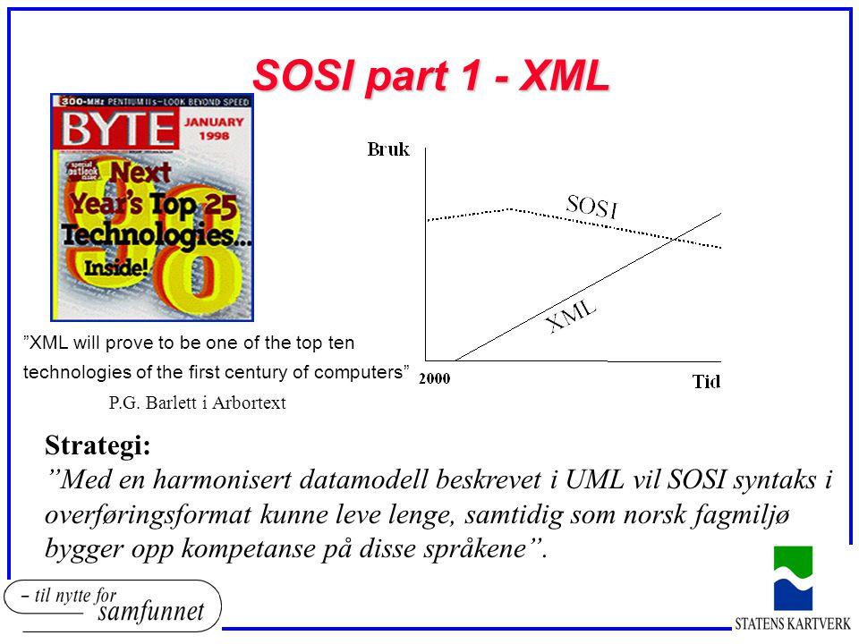 SOSI part 1 - XML Strategi: Med en harmonisert datamodell beskrevet i UML vil SOSI syntaks i overføringsformat kunne leve lenge, samtidig som norsk fagmiljø bygger opp kompetanse på disse språkene .