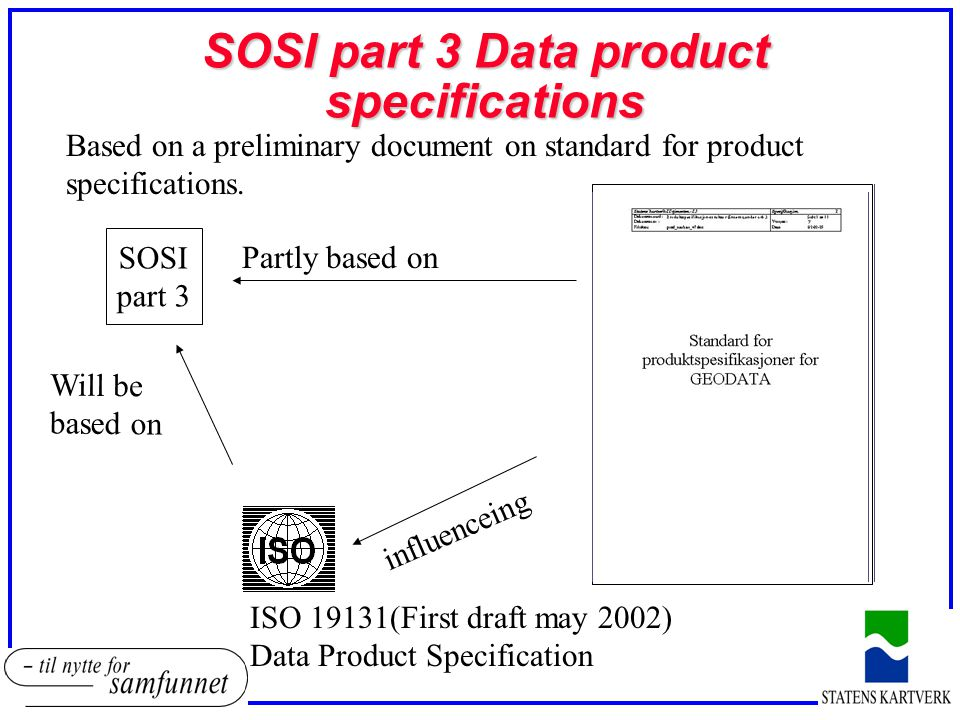 SOSI part 3 Data product specifications Based on a preliminary document on standard for product specifications.