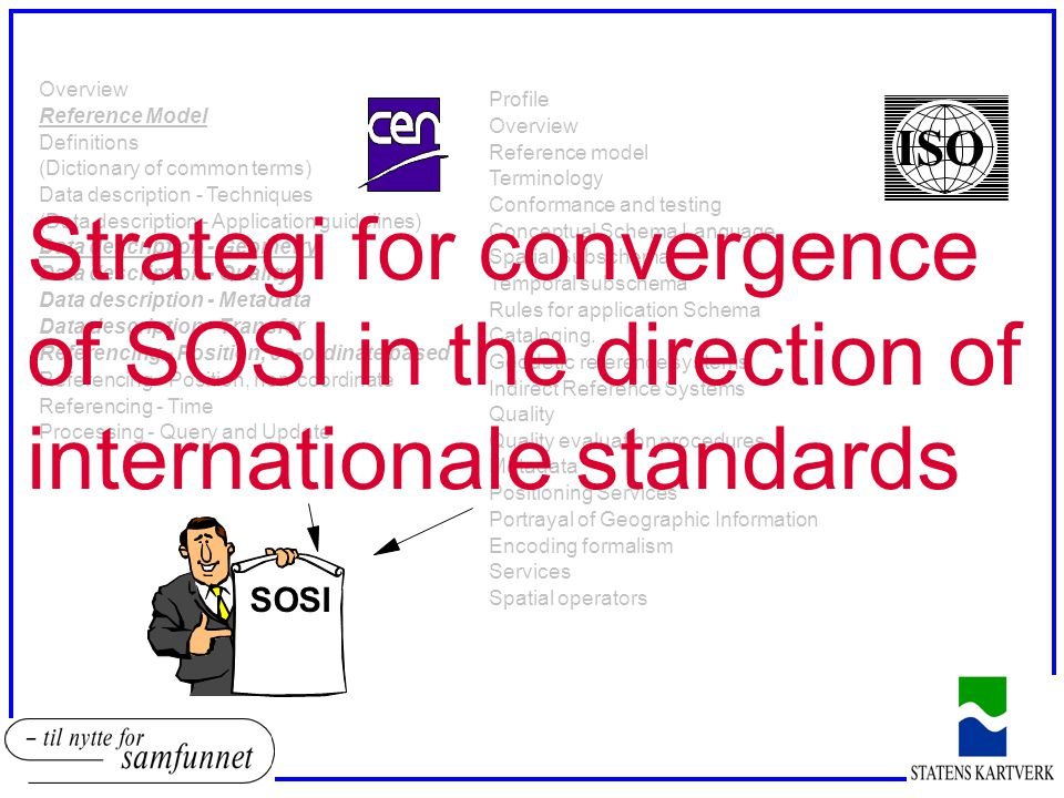 ISO Overview Reference Model Definitions (Dictionary of common terms) Data description - Techniques (Data description - Application guidelines) Data description - Geometry Data description - Quality Data description - Metadata Data description - Transfer Referencing - Position, co-ordinate based Referencing - Position, non-coordinate Referencing - Time Processing - Query and Update SOSI Profile Overview Reference model Terminology Conformance and testing Conceptual Schema Language Spatial Subschema.