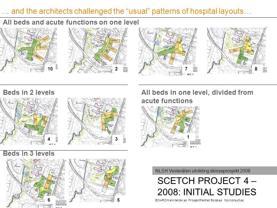 SCETCH PROJECT 4 – 2008: INITIAL STUDIES 13 BOARCH arkitekter as ProsjektPartner Bodø as Norconsult as NLSH Vesterålen utvikling skisseprosjekt 2008 1