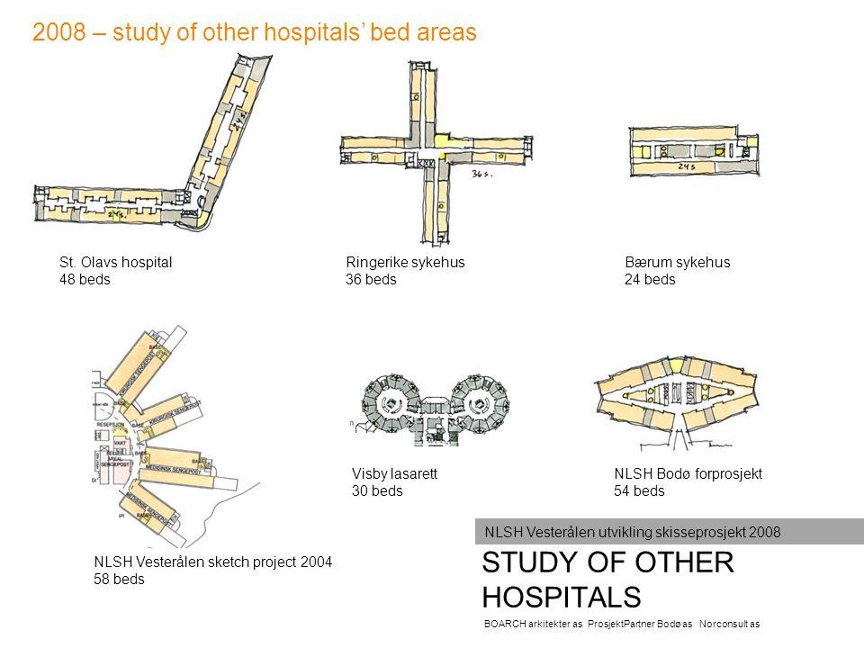 STUDY OF OTHER HOSPITALS Ringerike sykehus 36 beds Bærum sykehus 24 beds NLSH Vesterålen sketch project 2004 58 beds BOARCH arkitekter as ProsjektPart