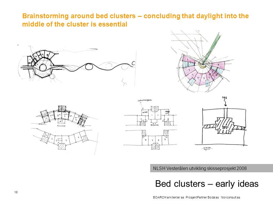 Bed clusters – early ideas 18 BOARCH arkitekter as ProsjektPartner Bodø as Norconsult as NLSH Vesterålen utvikling skisseprosjekt 2008 Brainstorming a