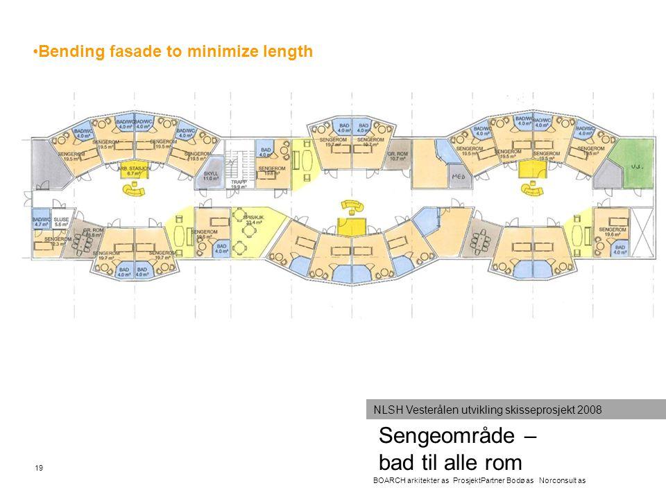 Sengeområde – bad til alle rom 19 BOARCH arkitekter as ProsjektPartner Bodø as Norconsult as NLSH Vesterålen utvikling skisseprosjekt 2008 •Bending fa